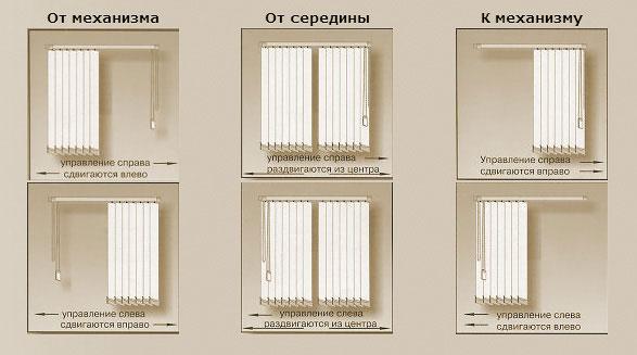 upravlenie_vertikalnye_zhalyuzi_2_jpg