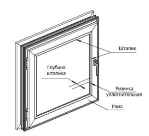 glubina-kasset