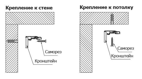 kreplenie-gorizontal